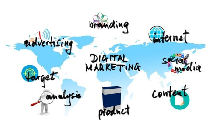 Why Online Advertisement is Important?